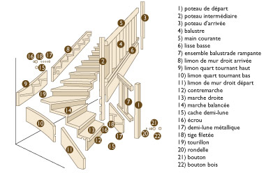 toppacher schema escalier. Black Bedroom Furniture Sets. Home Design Ideas